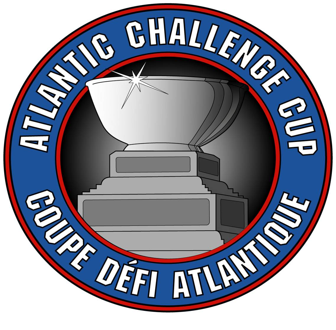 2019 Atlantic Challenge Cup Rosters